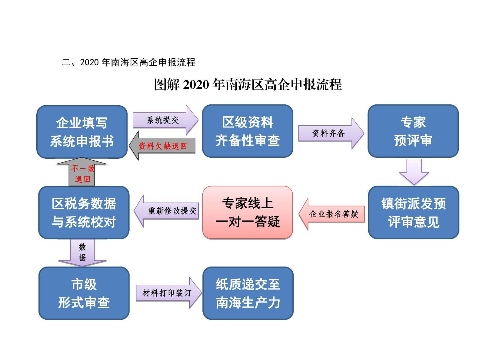 文档1_页面_2.jpg